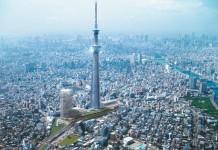 Какой город является крупнейшим в мире?