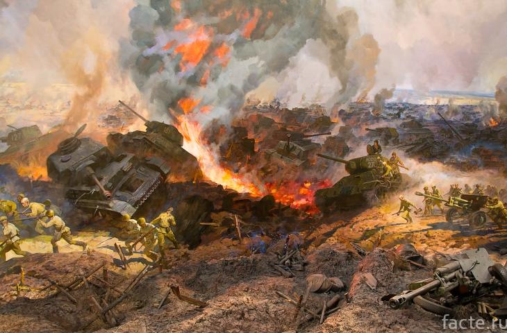 Диорама Курской битвы