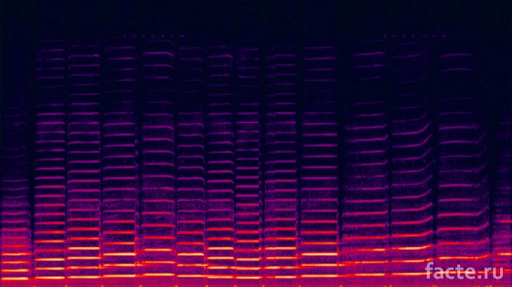 Фиолетовый шум