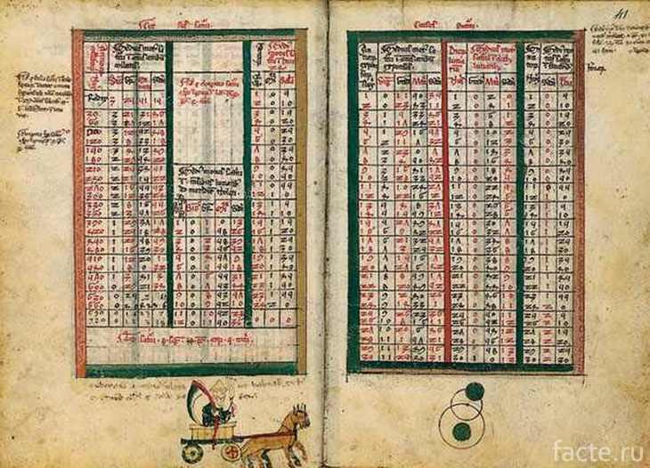 Календари в старой книге