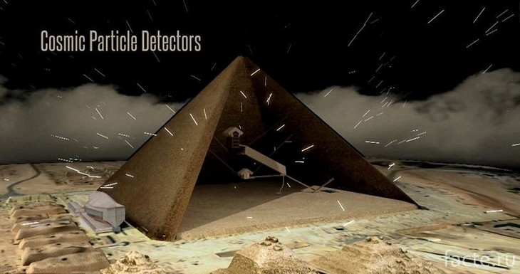 Детекторы