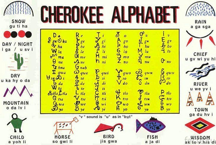 Алфавит Секвойи