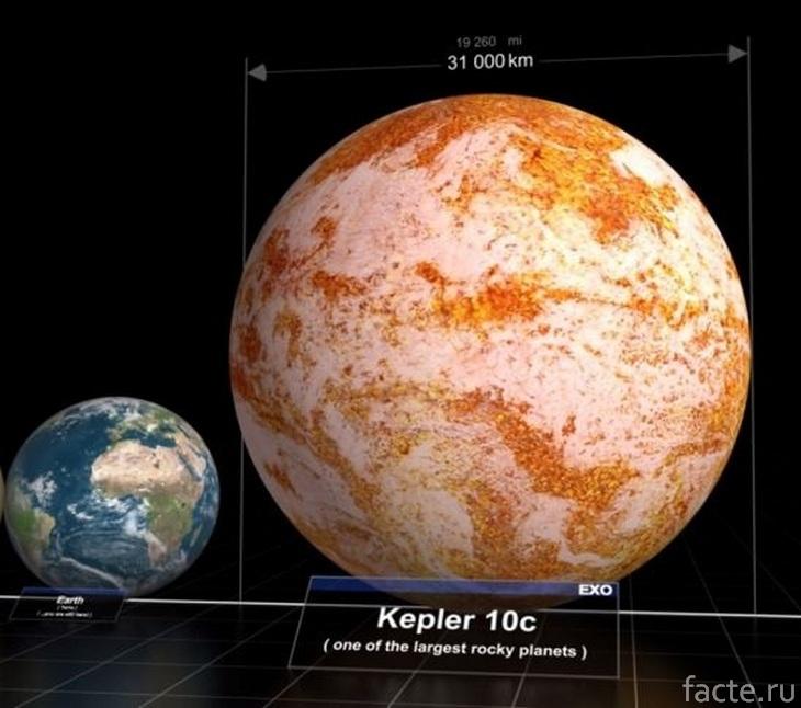 Планета Kepler-10с. Сравнение с Землей
