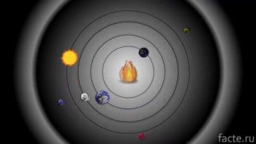 Модель Солнечной системы по Филолаю