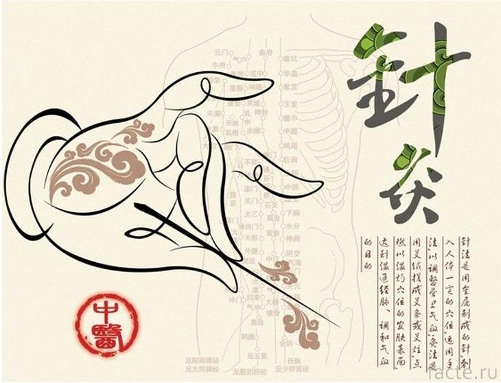 Китайская традиционная медицина