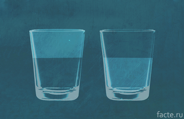 Оптимизм и пессимизм