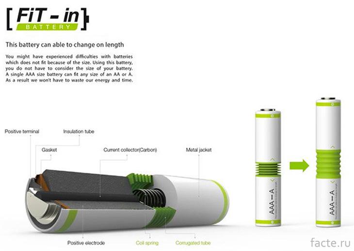 Батарейка Fit In Battery, меняющая размер