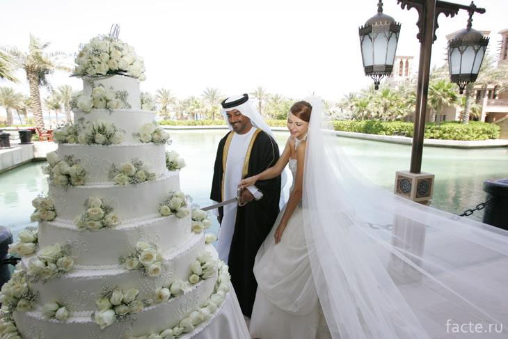 Условия брачного договора в оаэ