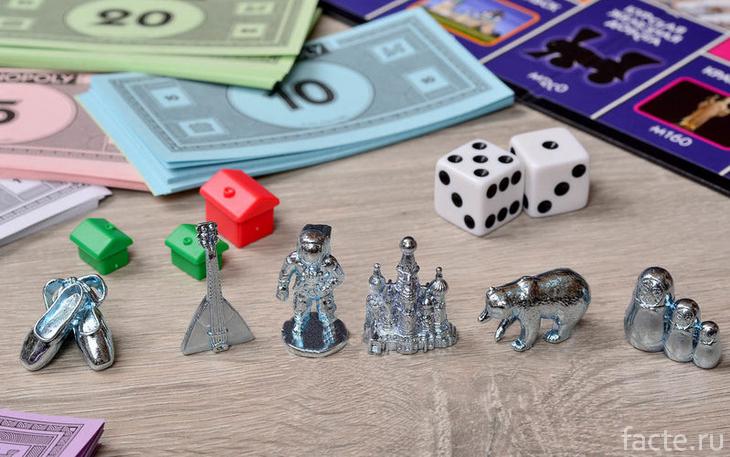 Игра «Монополия»