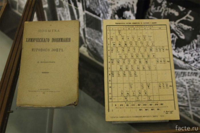 Труды Менделеева