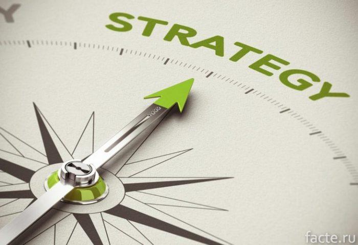 компас стратегии