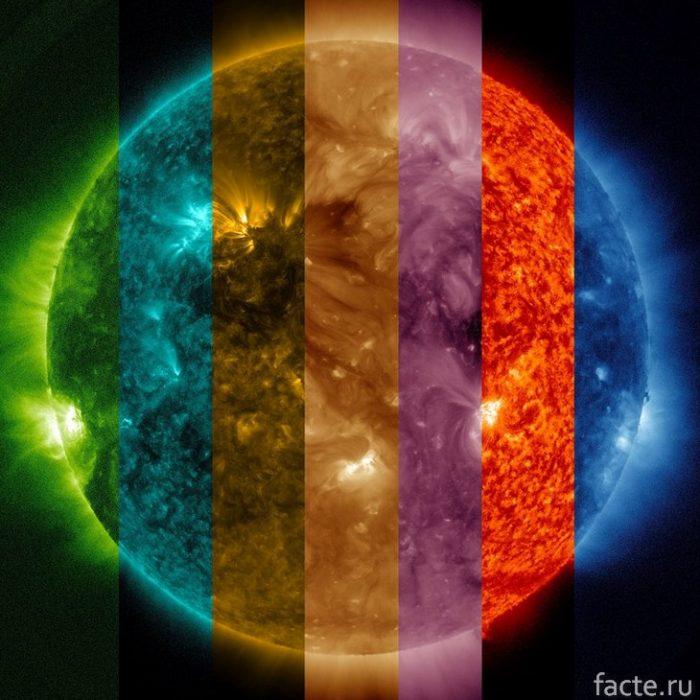 Солнце в спектре