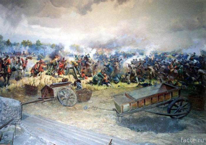 Русско-шведская война