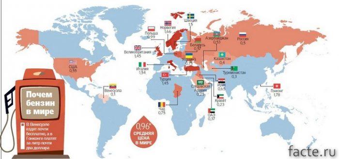 карта стоимости топлива