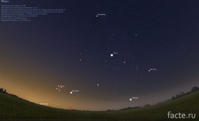 Венера и марс без телескопа