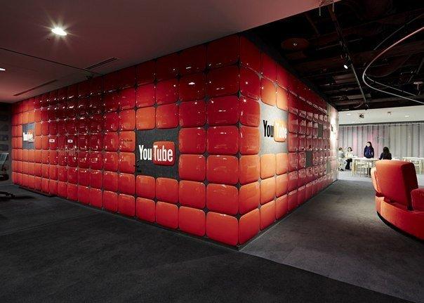 Интересные каналы на Youtube