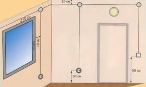 Схема разводки электрики в квартире