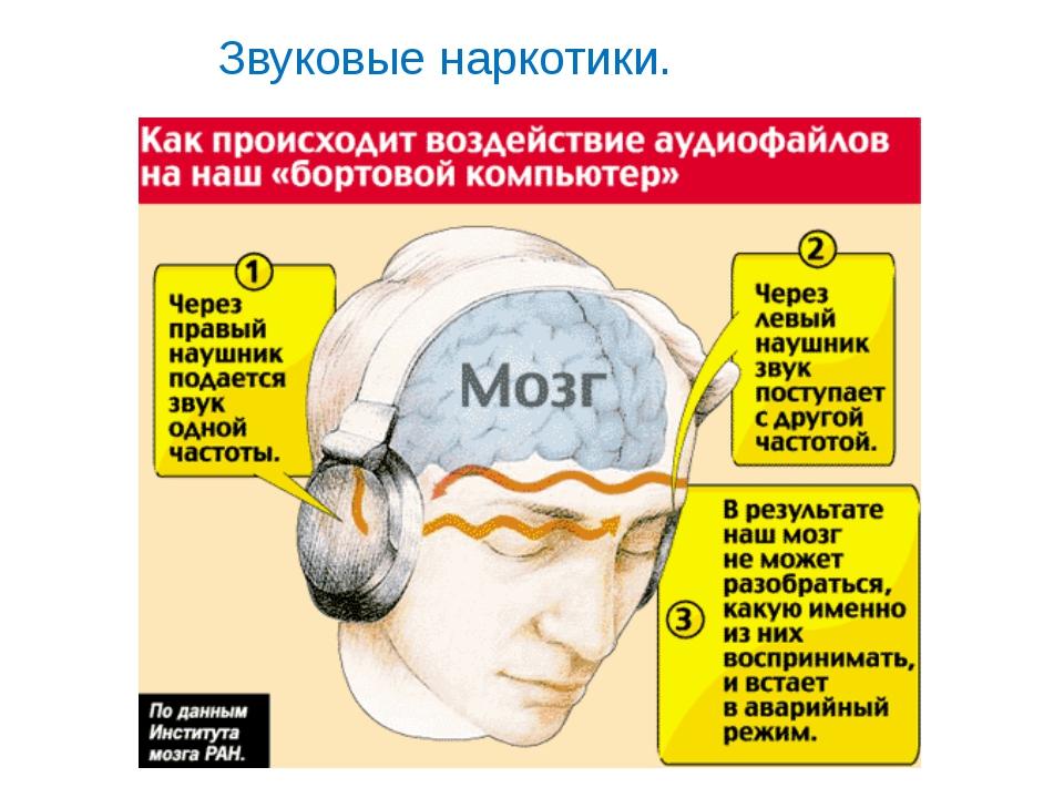 аудионаркотики